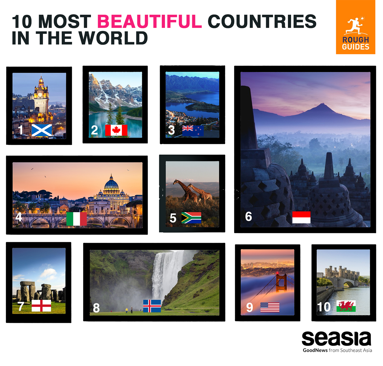 Top 20 Most Beautiful Countries in the World Revealed | Seasia co