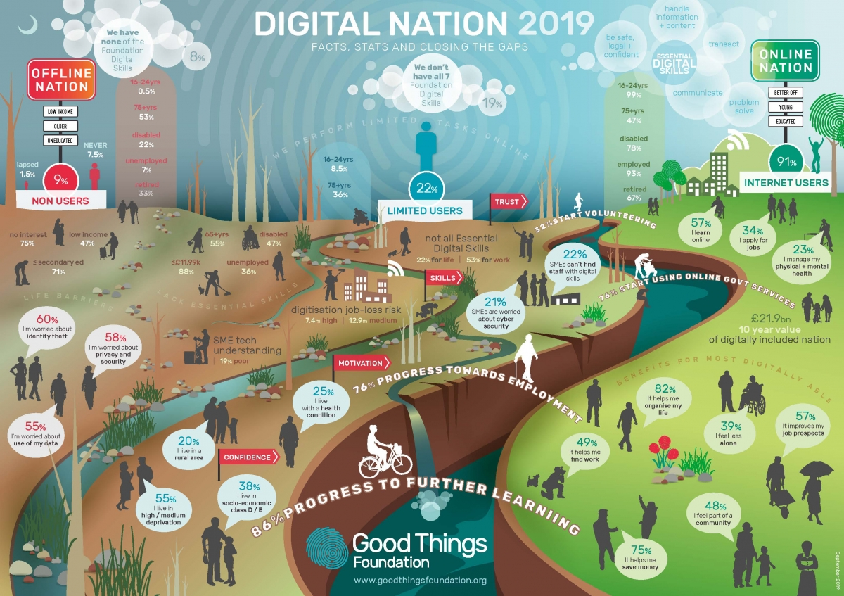 Digital Nation picture