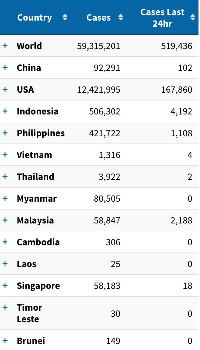 asean covid 19 cases today update